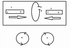 Electromagnetism - Predicting Polarity Of Capacitor In The Given Diagram
