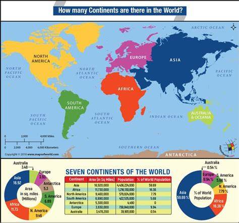 How Many Are In The World by How Many Continents Are There In The World Answers