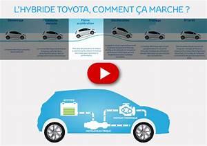 Fonctionnement Hybride Toyota : toyota hybride fonctionnement ~ Medecine-chirurgie-esthetiques.com Avis de Voitures
