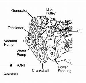 1999 Chevrolet Cavalier Serpentine Belt Routing And Timing