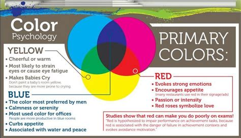 color psychology 10 ways colors trick you every day