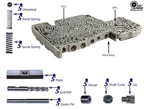 sonnax     epc tcc relief valve kit
