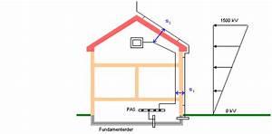 Erdung Haus Nachträglich : blitzschutz nach vde ~ Watch28wear.com Haus und Dekorationen