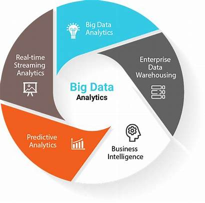 Analytics Data Insurance Process Trends Advanced Software