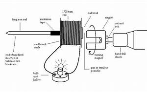 1000  Images About Electrical Concepts On Pinterest