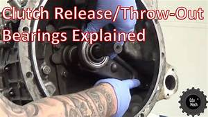 Clutch Release Bearing    Throw Out Bearing Explained