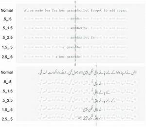 Examples Of Urdu And English Sentences Displayed Entirely