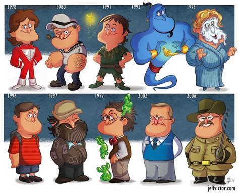 L'évolution Des Personnages De La Pop Culture En Cartoon