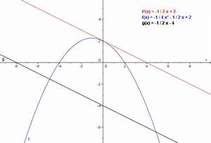 Scheitelpunkt Berechnen Parabel : berechnen einer funktion aus parabel und geraden ~ Themetempest.com Abrechnung