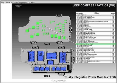 2010 Jeep Compas Fuse Box by Asd Relay Location Where Is The Asd Relay Located