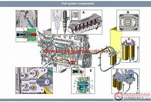 Auto Repair Manuals  Volvo Ec380d
