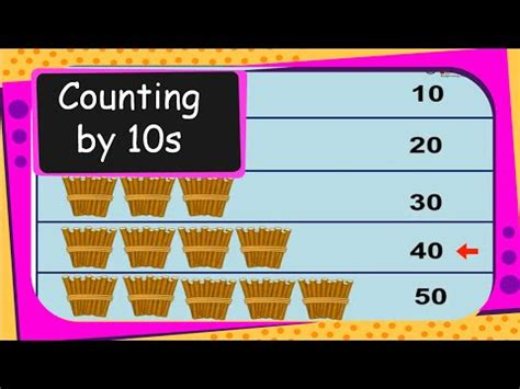 maths counting     understand   tens