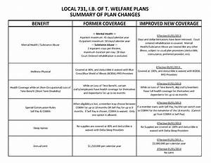 teamsters local 731 health welfare and pension fund With summary plan description template