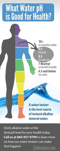 Ph Of Bottled Waters Chart