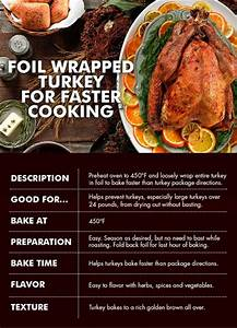 Reynolds Oven Bags Cooking Chart How To Cook A Thanksgiving Turkey Reynolds Kitchens