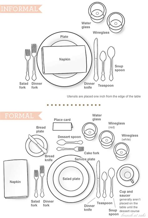 how to set a formal dinner table how to set a formal table setting b a s blog