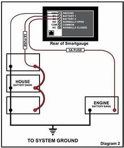 Smartgauge Battery Monitor - Battery Monitoring