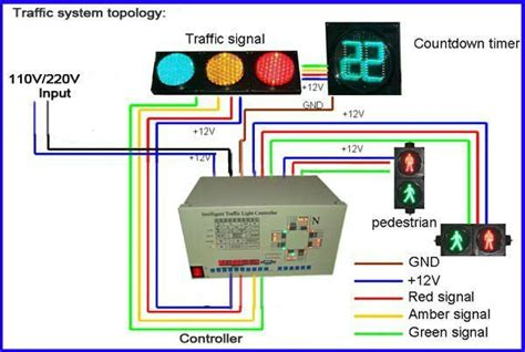 traffic light controller intelligent 20 output traffic light system buy