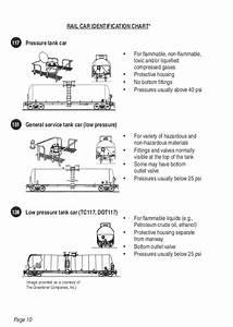 Oil Tank Chart Pdf Erg English