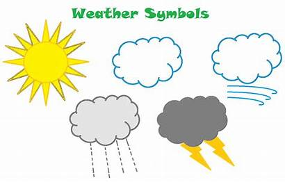 Weather Symbols Printable Clipart Observation Cloudy Worksheets