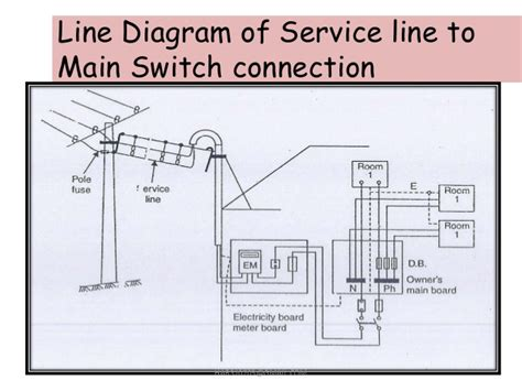 Domestic Wiring Diagram by Home Wiring Domestic Wiring