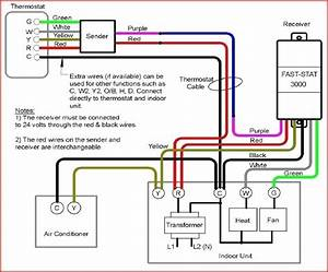 Trane Thermostat Wiring Diagram Tutorial