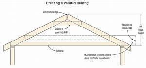Raising Ceiling Joists