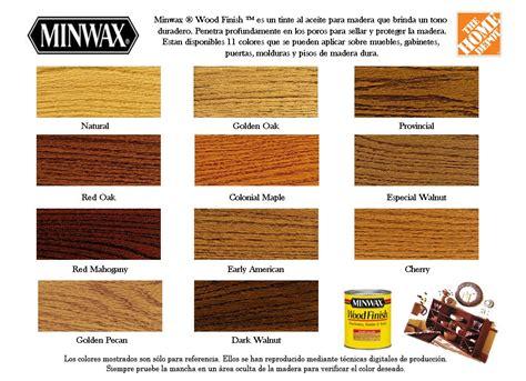 Minwax Polyshades Color Chart
