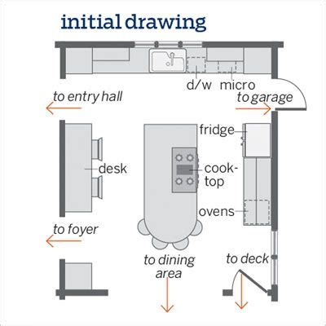 Kitchen Design Tips  4 Key Elements That Professional
