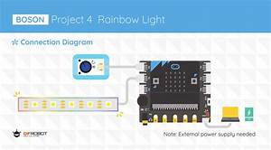 Boson Starter Kit For Micro Bit