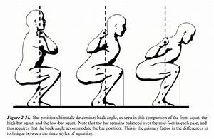 How To Low Bar Squat  Your Guide To The Proper Form
