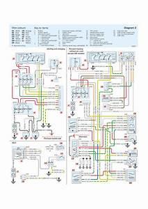 Peugeot 4 Engine Diagram Malaysia Peugeot 4 Engine Diagram