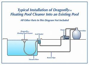 Floating Pool Cleaner Assembly And Installation