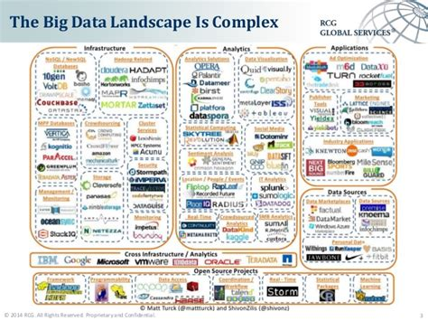 Big Data Solutions Executive Overview. Potassium Supplements Benefits. Cox School Of Business Ranking. Credit Card Billing Software Desai Law Firm. Business Credit Card With Rewards. Art College Los Angeles Best Fraud Protection. Dish Cable Phone Number Mortgage Loans Florida. University California Davis 4 Door Lockers. Mortgage Companies Sacramento