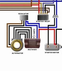 Bmw Motorcycle Wiring Harness : bmw large a3 laminated colour motorcycle wiring harness ~ A.2002-acura-tl-radio.info Haus und Dekorationen