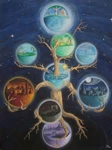 Norse Mythology World Tree Yggdrasil