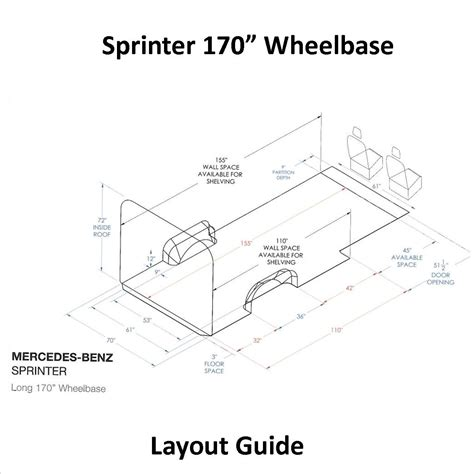 """The ford transit is widely. Sprinter Layout Guide 170"""" WB 