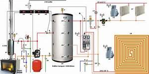 Poele A Gaz Avec Thermostat : poele a bois chauffage central chaudiere bois pellet ~ Premium-room.com Idées de Décoration