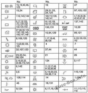2000 Bmw X5 Fuse Diagram 3799 Archivolepe Es