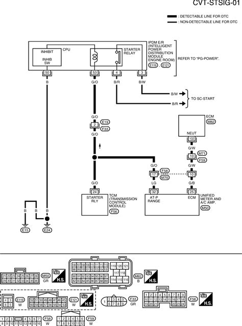 subaru cvt diagram subaru cvt transmission problems imageresizertool com