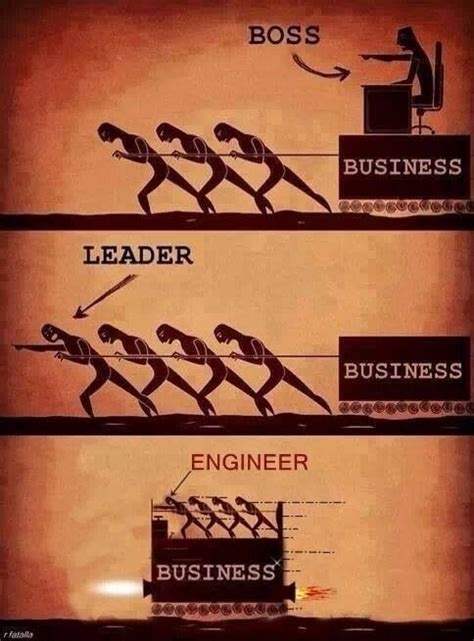 interesting engineering leadership quotes boss