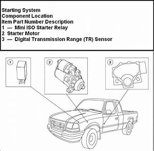 Where Is The Starter Selenoid Switch Located On My 1999