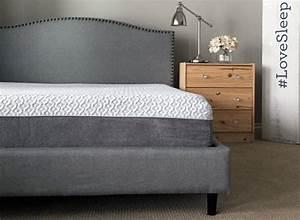 casper mattress review sleep scouts With endy mattress review