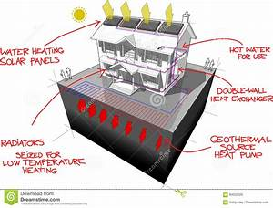 Ground Source Heat Pump Diagram And Solar Panels Diagram