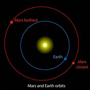 Astro Bob » Arcturus