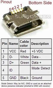 Q  A  Micro Usb Port Repair