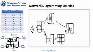Demonstrating Pmp Network Diagram Exercise
