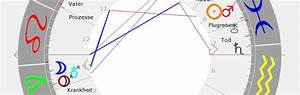 Seelenpartner Astrologisch Berechnen : partnerschafts astrologie astrologie kartenlegen vedisches palmblattorakel astrologie ~ Themetempest.com Abrechnung