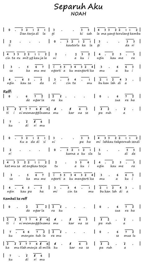 not pianika laskar pelangi not angka hymne guru