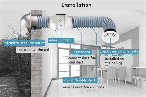 pvc plastic inline axial duct fan wall mount pipe exhaust